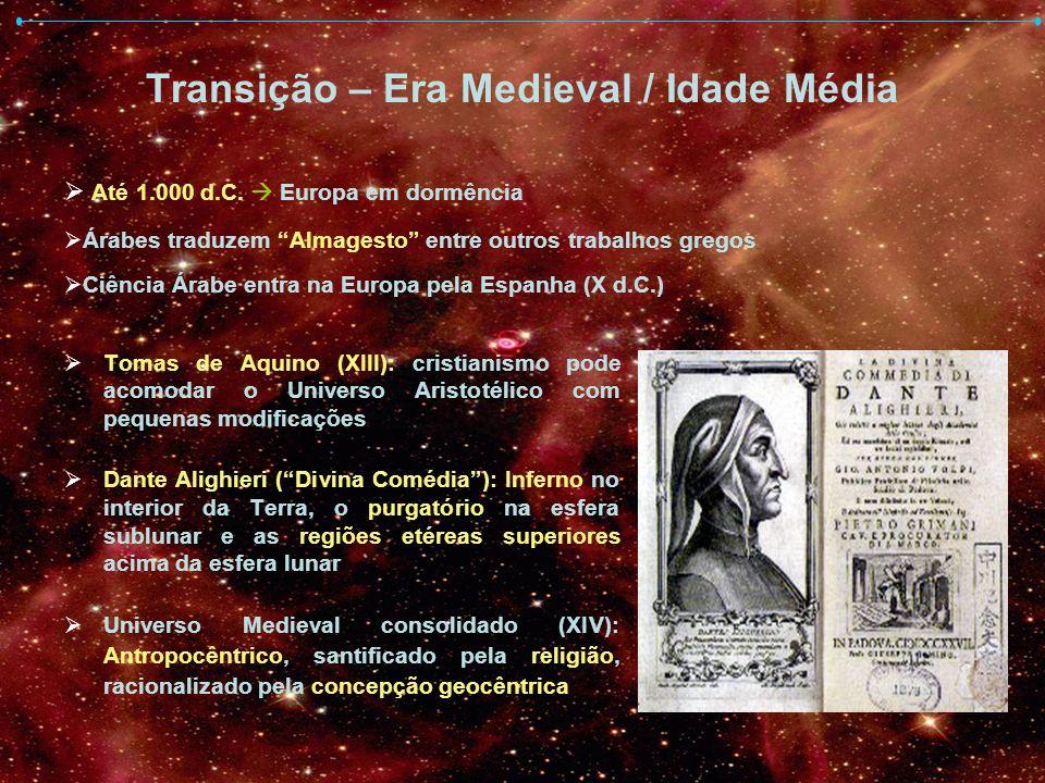 Transição – Era Medieval / Idade Média