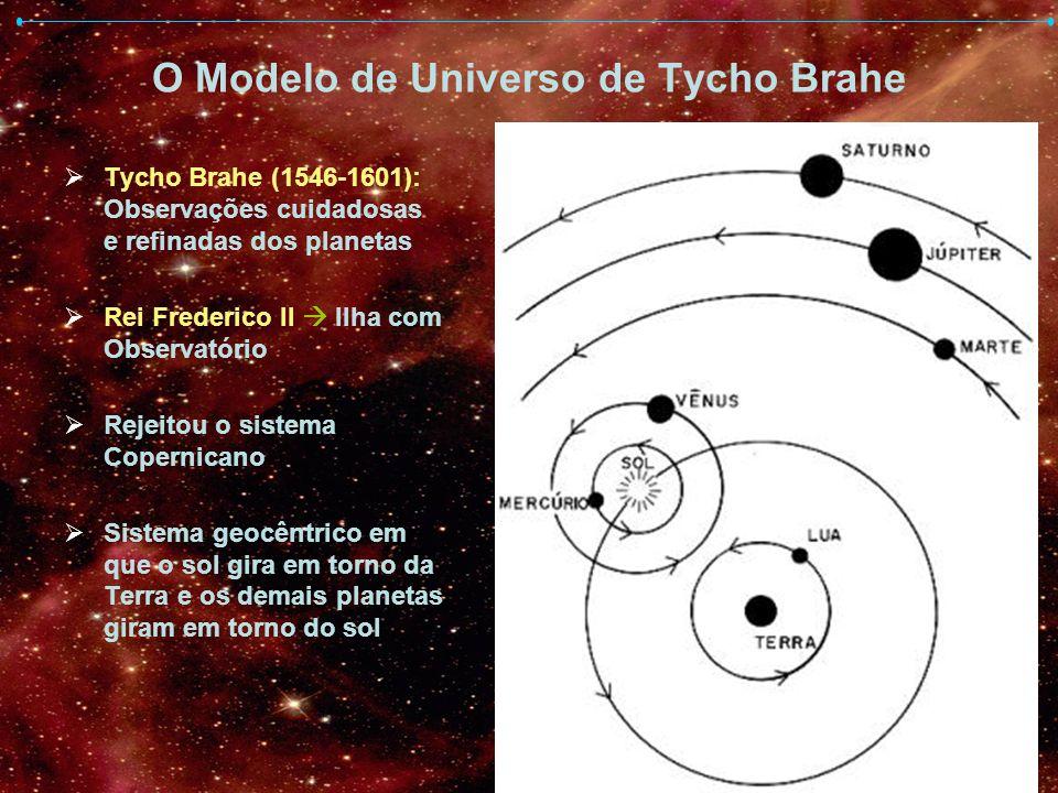 O Modelo de Universo de Tycho Brahe