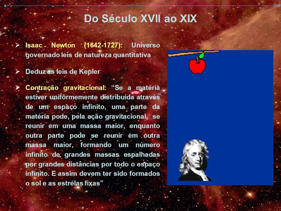 Do Século XVII ao XIX Isaac Newton (1642-1727): Universo governado leis de natureza quantitativa. Deduz as leis de Kepler.