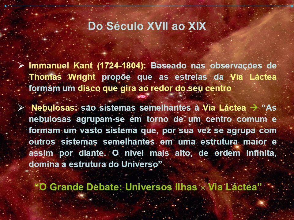 Do Século XVII ao XIX O Grande Debate: Universos Ilhas  Via Láctea