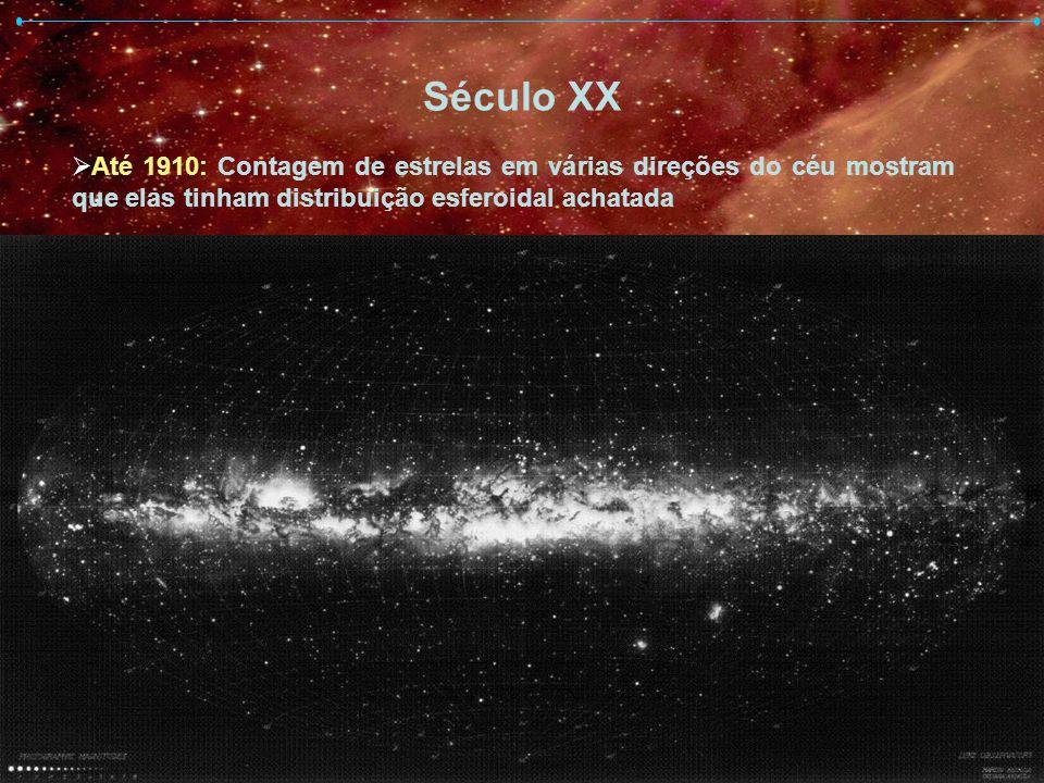 Século XX Até 1910: Contagem de estrelas em várias direções do céu mostram que elas tinham distribuição esferoidal achatada.