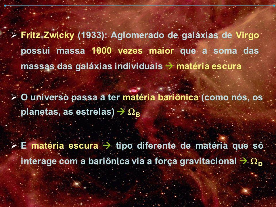 Fritz Zwicky (1933): Aglomerado de galáxias de Virgo possui massa 1000 vezes maior que a soma das massas das galáxias individuais  matéria escura