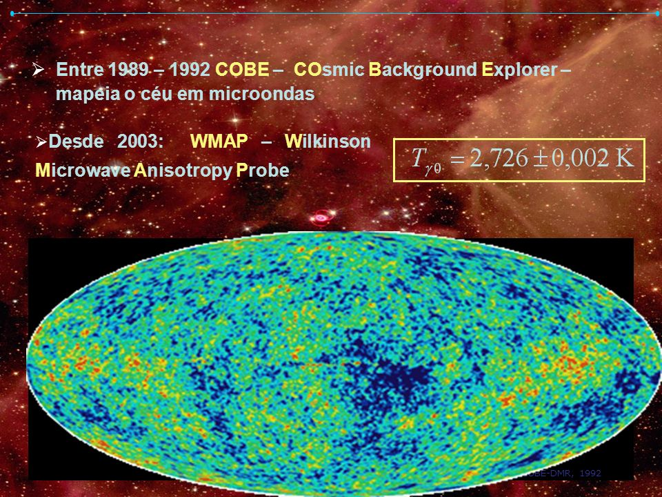 Entre 1989 – 1992 COBE – COsmic Background Explorer – mapeia o céu em microondas