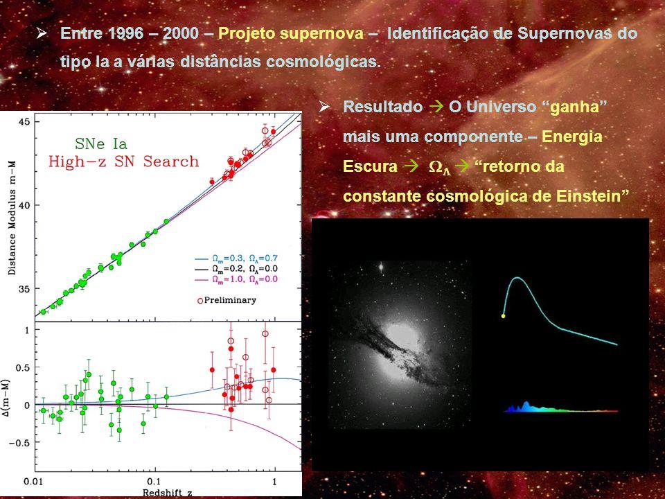 Entre 1996 – 2000 – Projeto supernova – Identificação de Supernovas do tipo Ia a várias distâncias cosmológicas.
