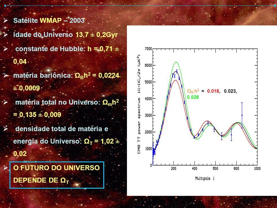 constante de Hubble: h = 0,71 ± 0,04