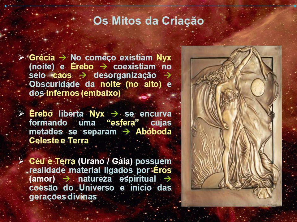 Os Mitos da Criação