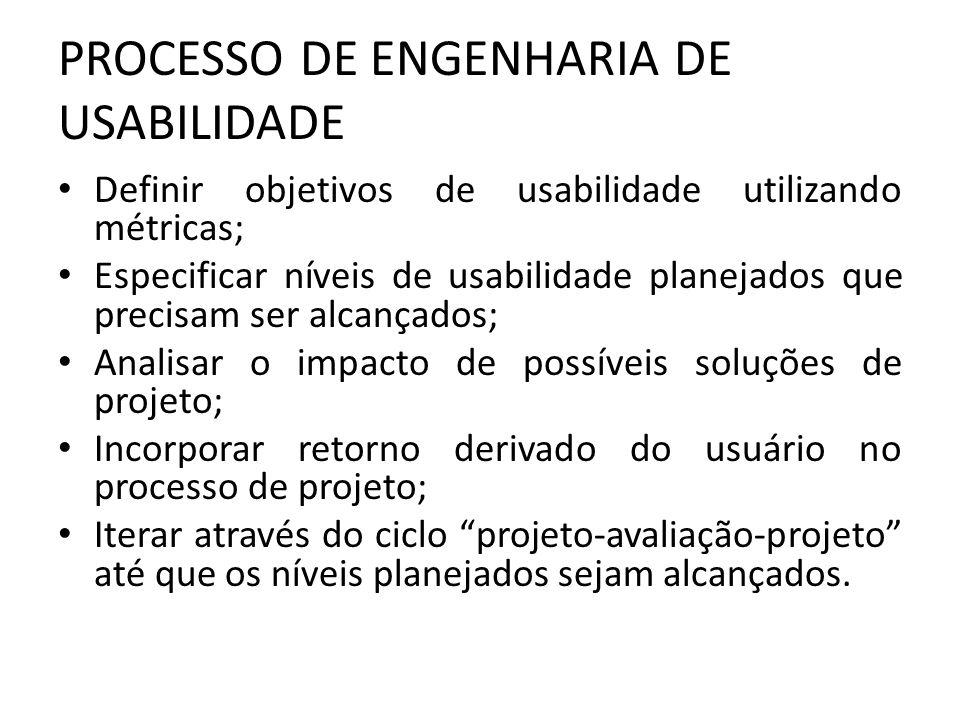 PROCESSO DE ENGENHARIA DE USABILIDADE
