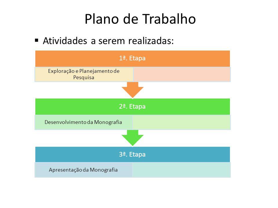 Plano de Trabalho Atividades a serem realizadas: 1ª. Etapa