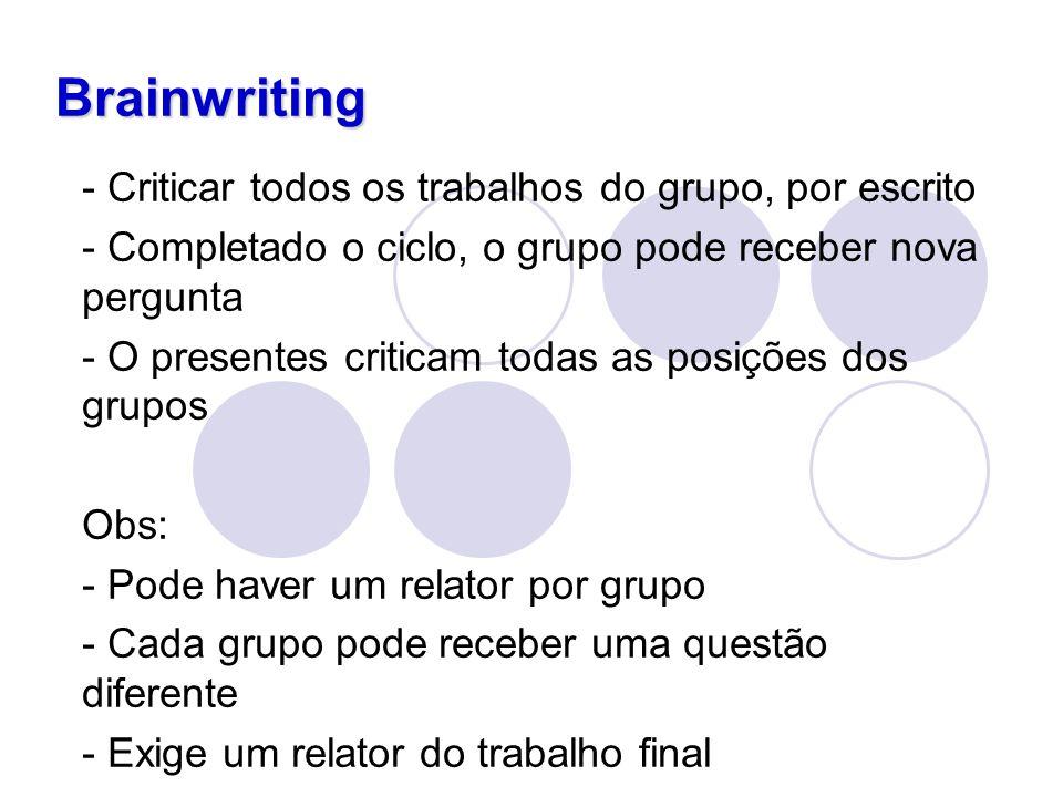 Brainwriting - Criticar todos os trabalhos do grupo, por escrito