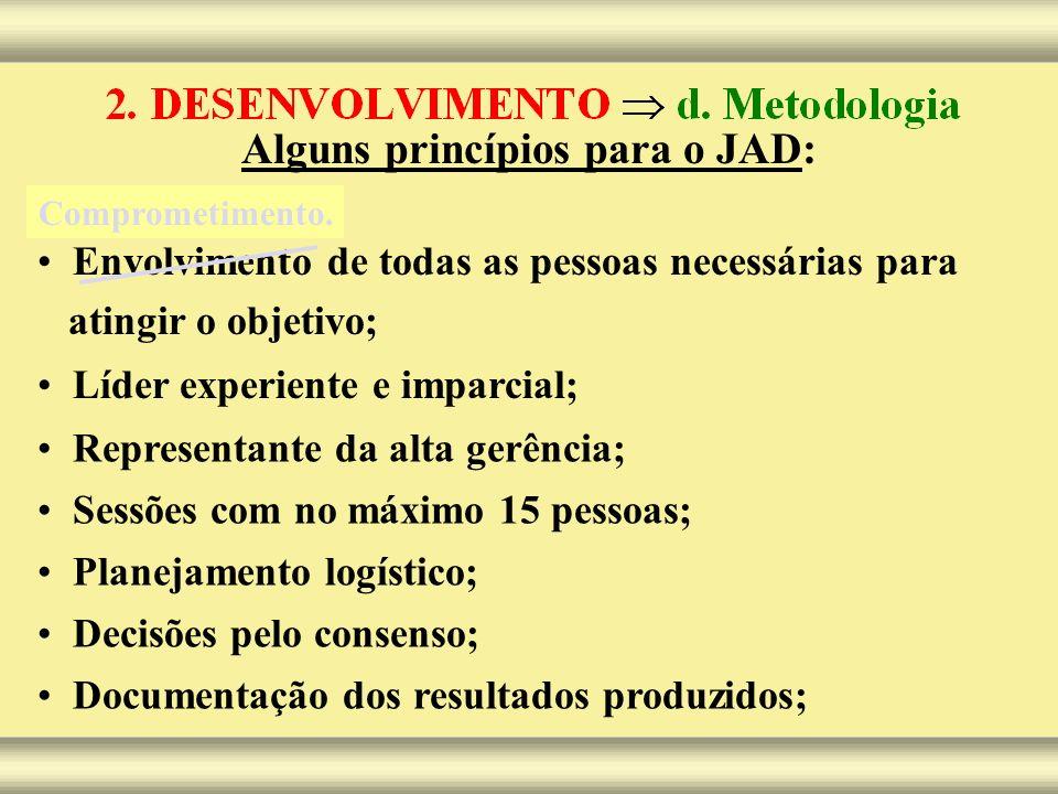 Alguns princípios para o JAD: