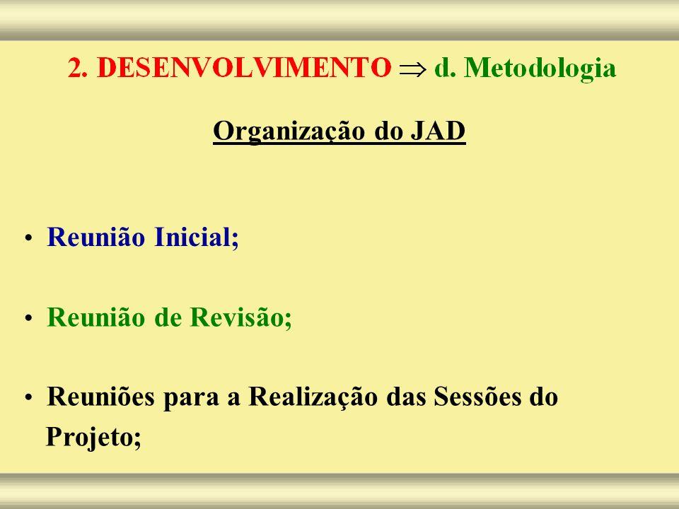 Organização do JAD Projeto; Reunião Inicial; Reunião de Revisão;