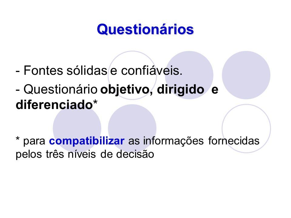 Questionários - Fontes sólidas e confiáveis.