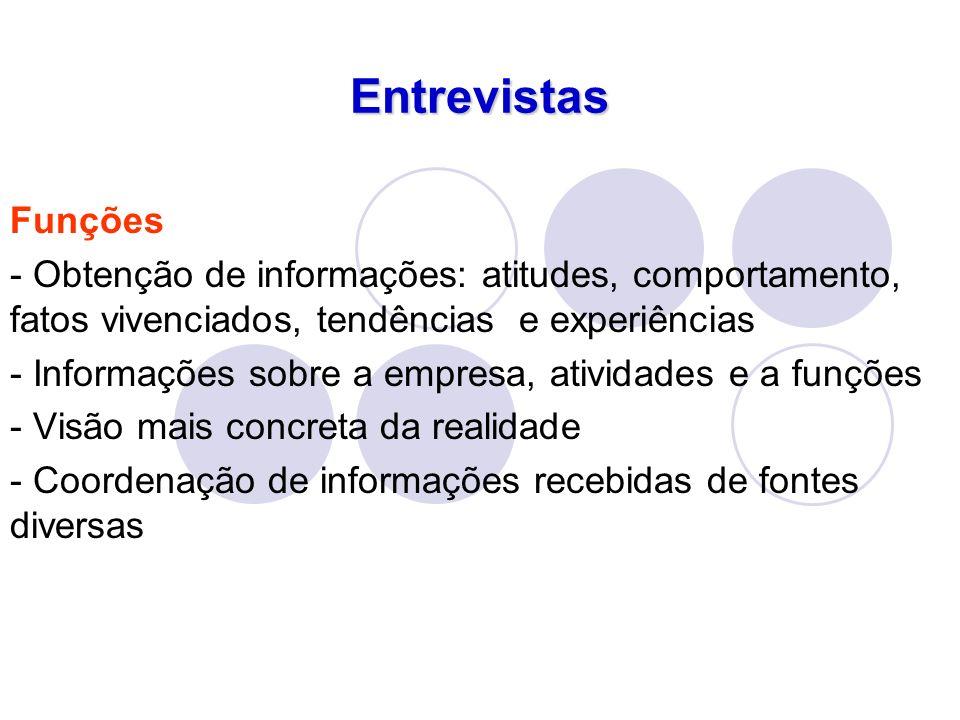 Entrevistas Funções. - Obtenção de informações: atitudes, comportamento, fatos vivenciados, tendências e experiências.