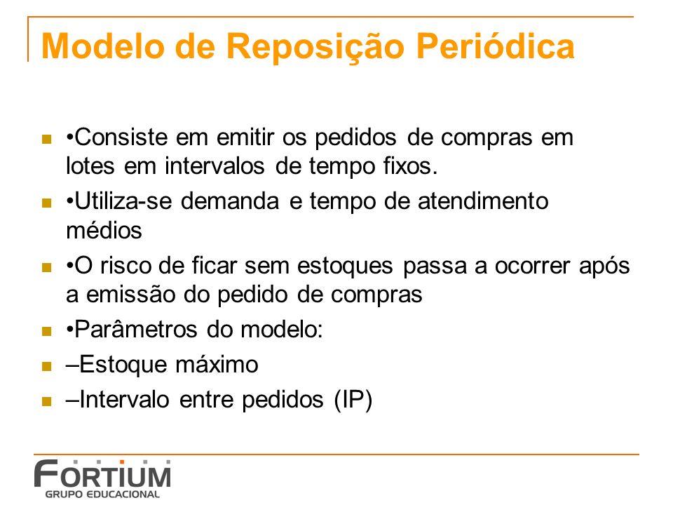 Modelo de Reposição Periódica