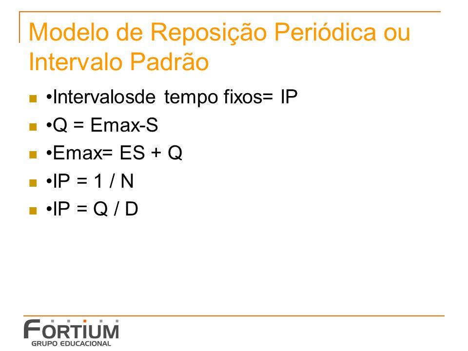 Modelo de Reposição Periódica ou Intervalo Padrão