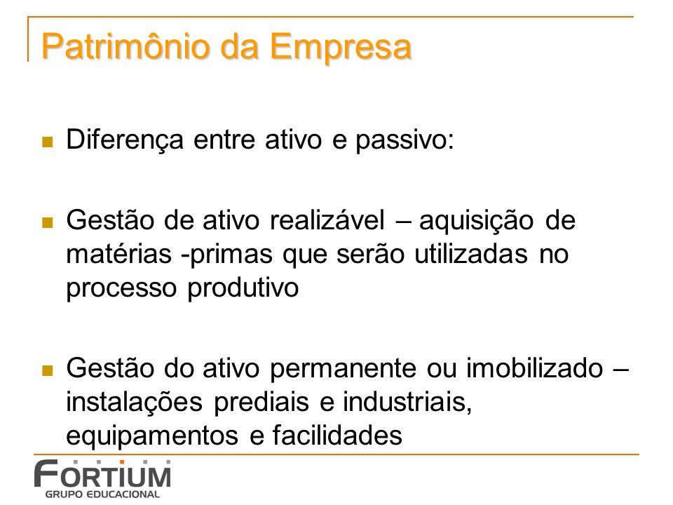 Patrimônio da Empresa Diferença entre ativo e passivo: