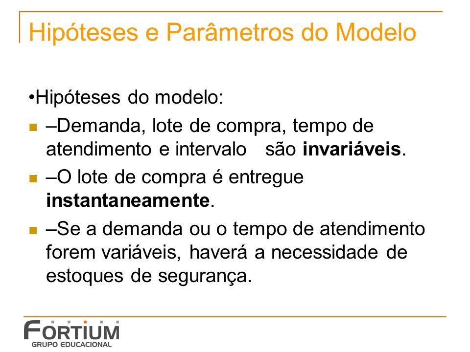 Hipóteses e Parâmetros do Modelo