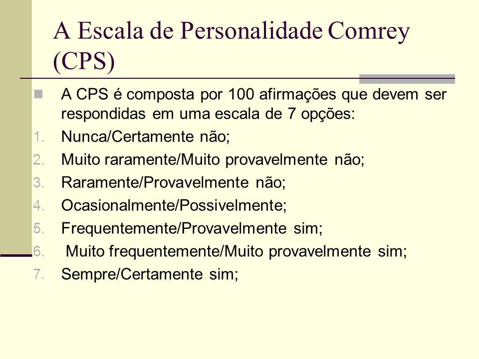 A Escala de Personalidade Comrey (CPS)