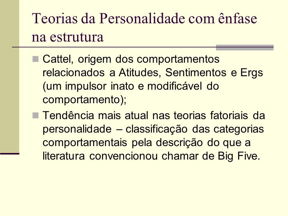 Teorias da Personalidade com ênfase na estrutura