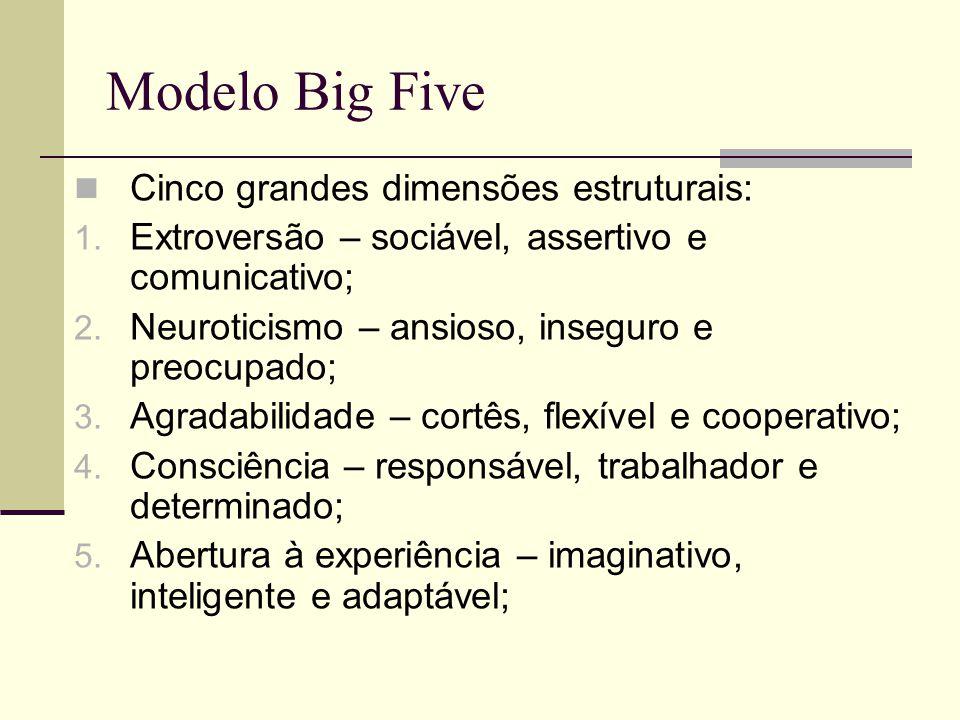 Modelo Big Five Cinco grandes dimensões estruturais:
