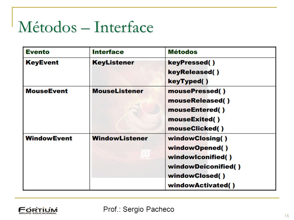 Métodos – Interface Prof.: Sergio Pacheco 16 16