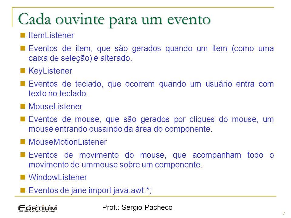 Cada ouvinte para um evento