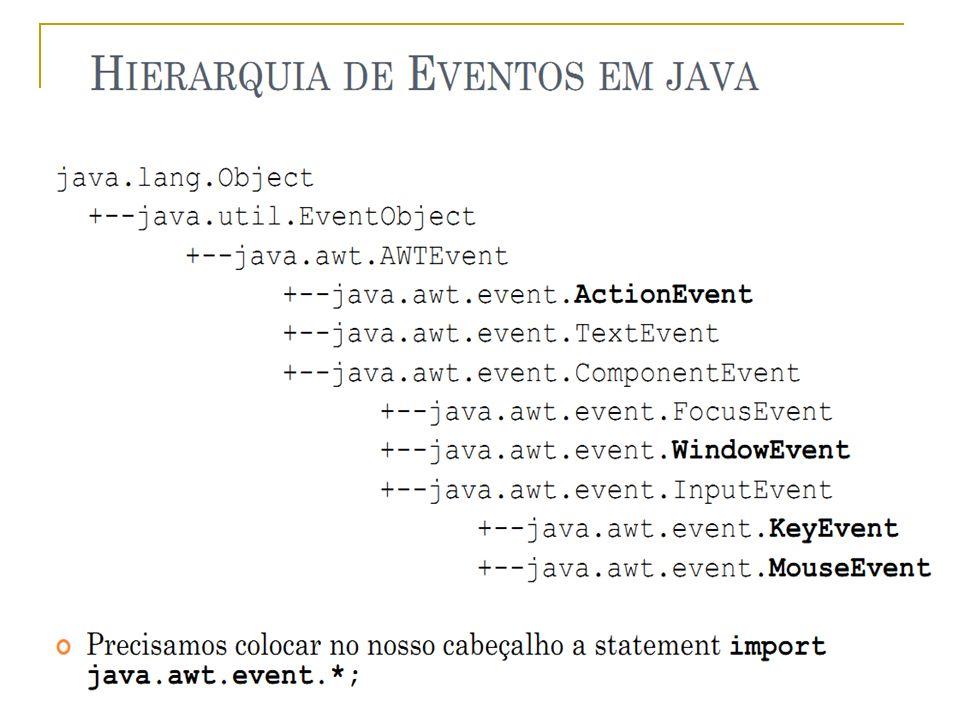 Eventos - Hierarquia Prof.: Sergio Pacheco 8 8