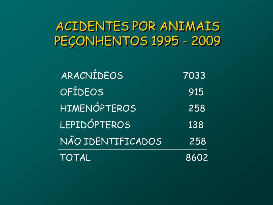 ACIDENTES POR ANIMAIS PEÇONHENTOS 1995 - 2009