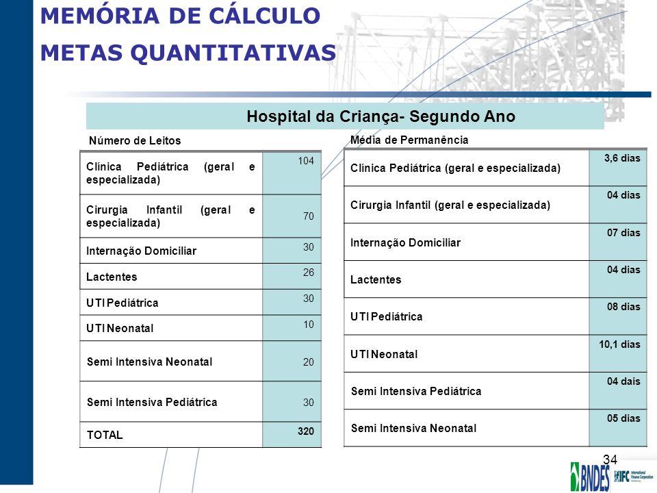 MEMÓRIA DE CÁLCULO METAS QUANTITATIVAS