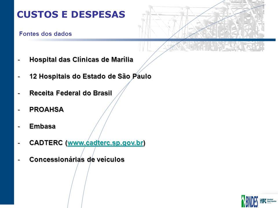 CUSTOS E DESPESAS Hospital das Clínicas de Marília