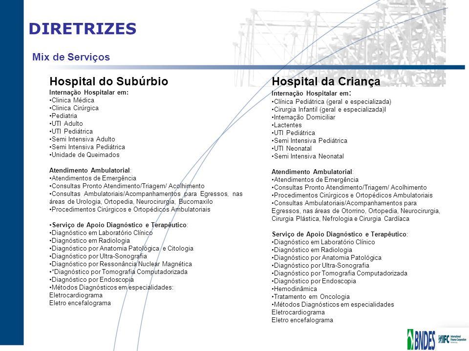DIRETRIZES Hospital do Subúrbio Hospital da Criança Mix de Serviços