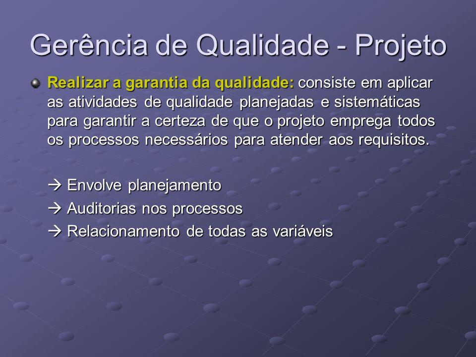 Gerência de Qualidade - Projeto