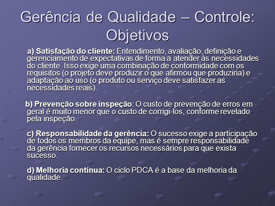 Gerência de Qualidade – Controle: Objetivos
