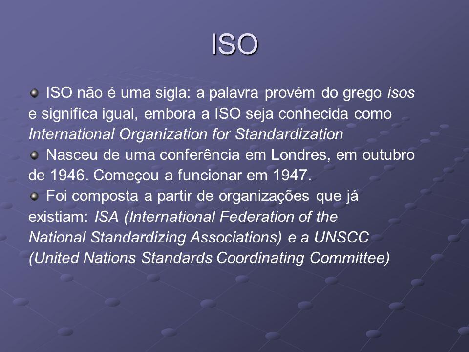 ISO ISO não é uma sigla: a palavra provém do grego isos