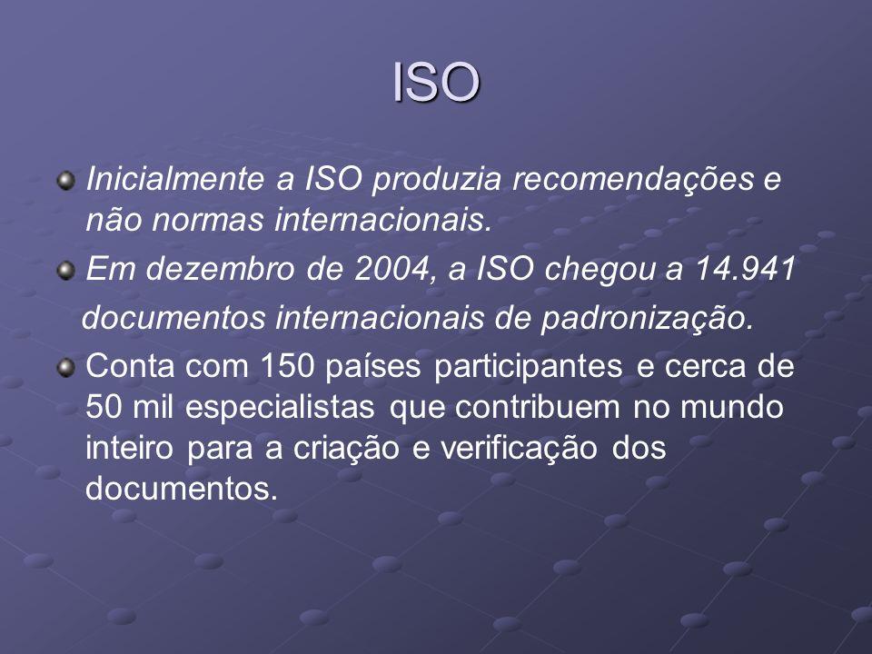 ISO Inicialmente a ISO produzia recomendações e não normas internacionais. Em dezembro de 2004, a ISO chegou a 14.941.