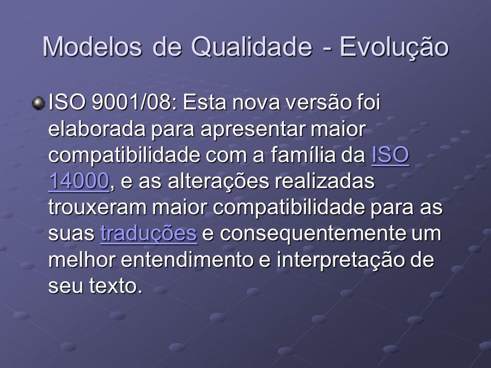 Modelos de Qualidade - Evolução