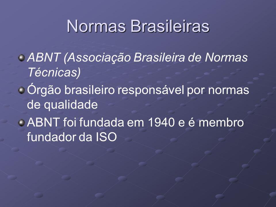 Normas Brasileiras ABNT (Associação Brasileira de Normas Técnicas)