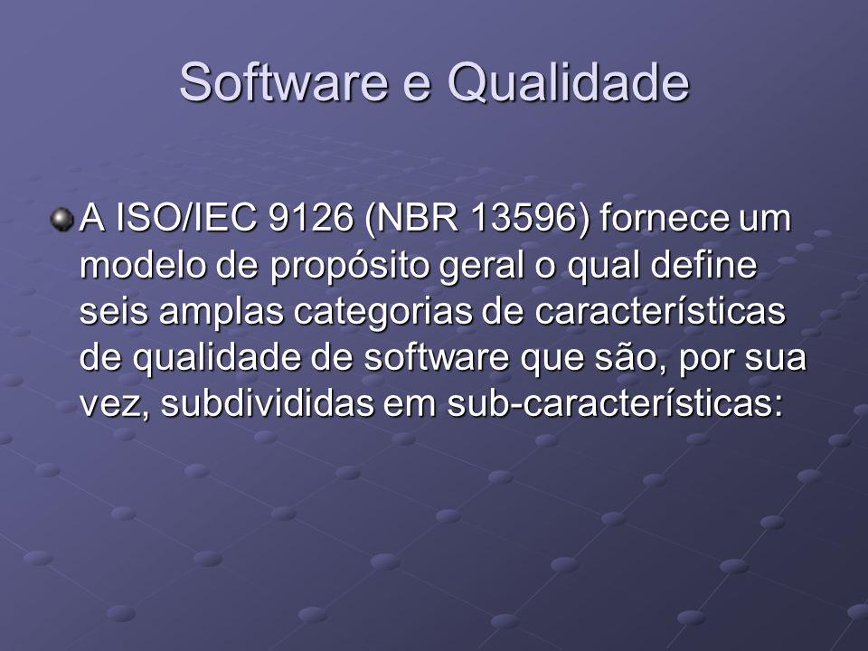Software e Qualidade