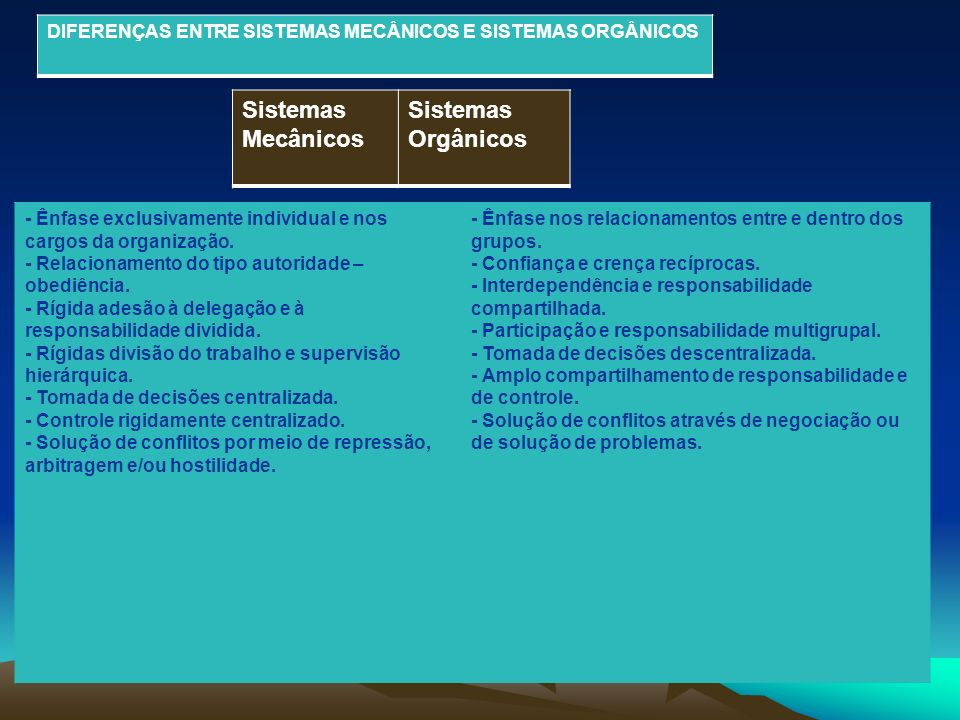 Sistemas Mecânicos Sistemas Orgânicos