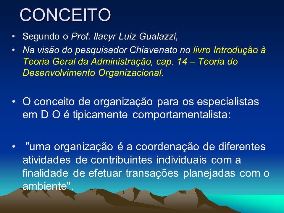 CONCEITO Segundo o Prof. Ilacyr Luiz Gualazzi,
