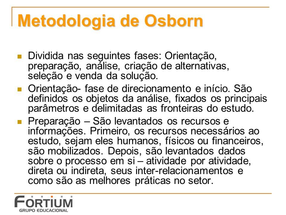Metodologia de Osborn Dividida nas seguintes fases: Orientação, preparação, análise, criação de alternativas, seleção e venda da solução.