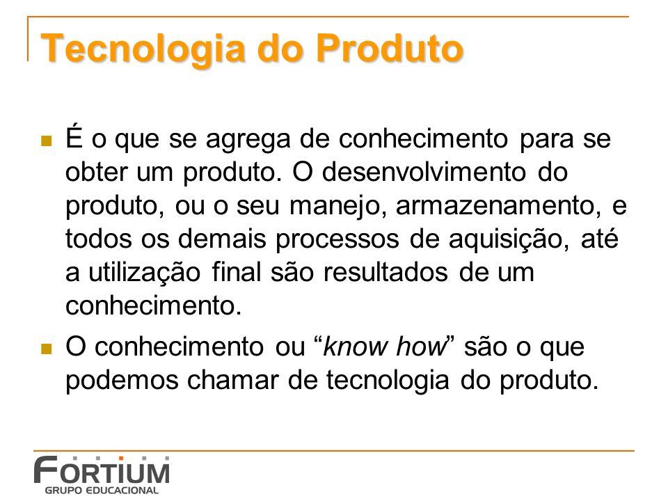 Tecnologia do Produto