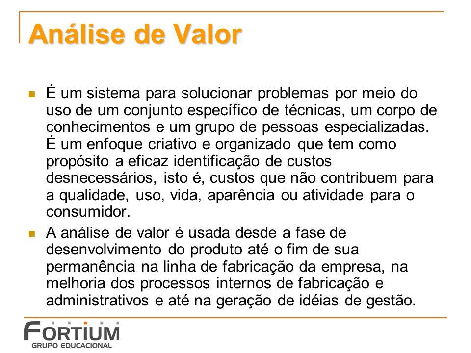 Análise de Valor