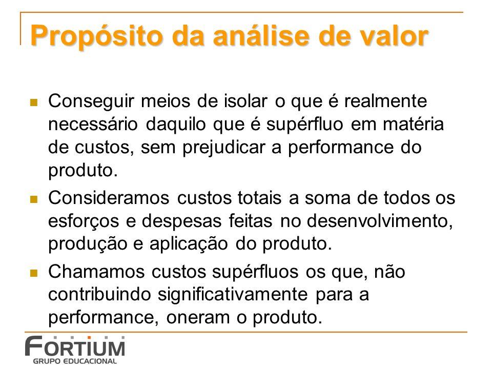 Propósito da análise de valor