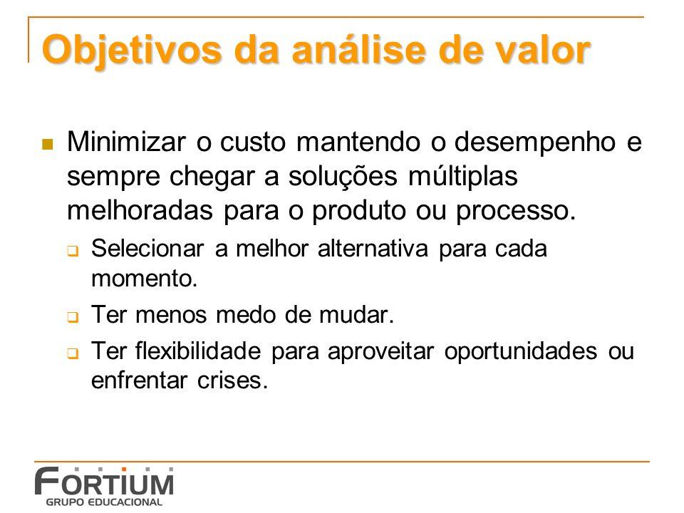 Objetivos da análise de valor