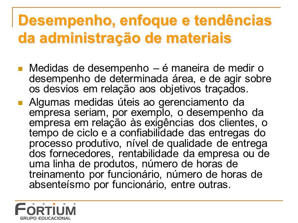 Desempenho, enfoque e tendências da administração de materiais