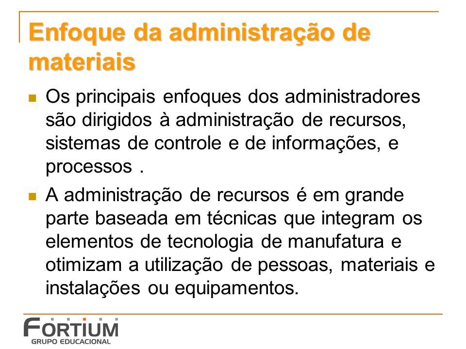 Enfoque da administração de materiais