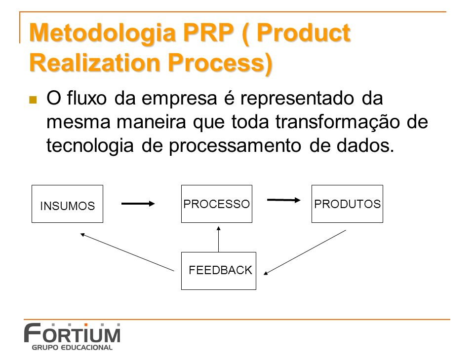 Metodologia PRP ( Product Realization Process)