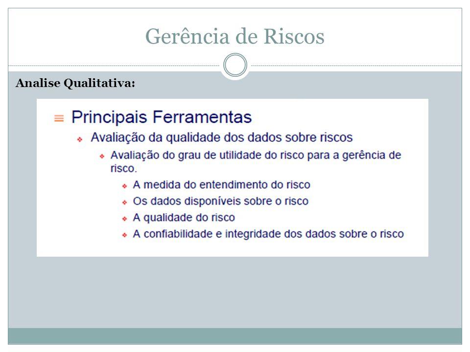 Gerência de Riscos Analise Qualitativa: