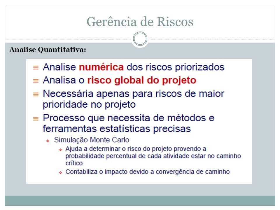 Gerência de Riscos Analise Quantitativa: